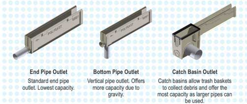 polycast-trench-drain-outlets