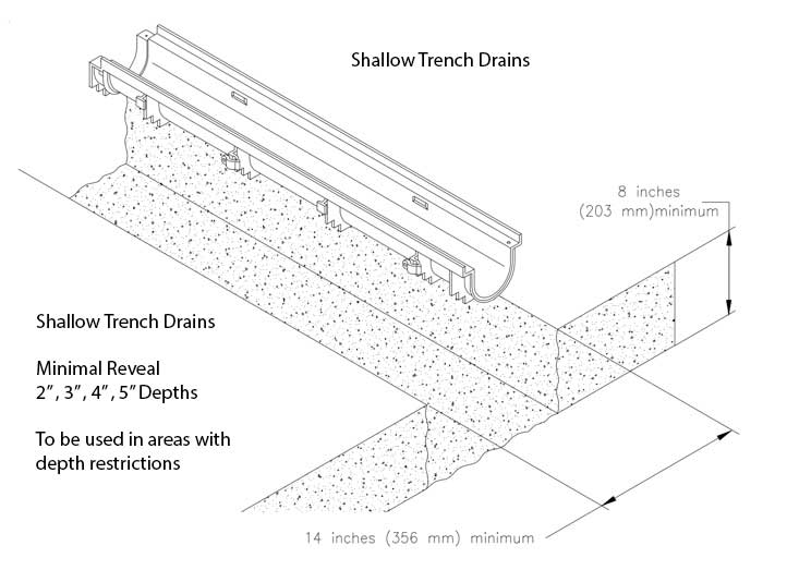 shallow-trench-drain-infographic