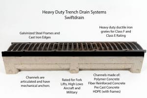 swiftdrain-heavy-duty-trench-drain